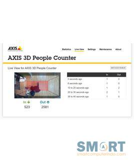 3D PEOPLE COUNTER E-LICENSE 01147-021